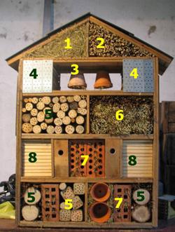 choisir les mat riaux pour fabriquer un h tel insectes. Black Bedroom Furniture Sets. Home Design Ideas
