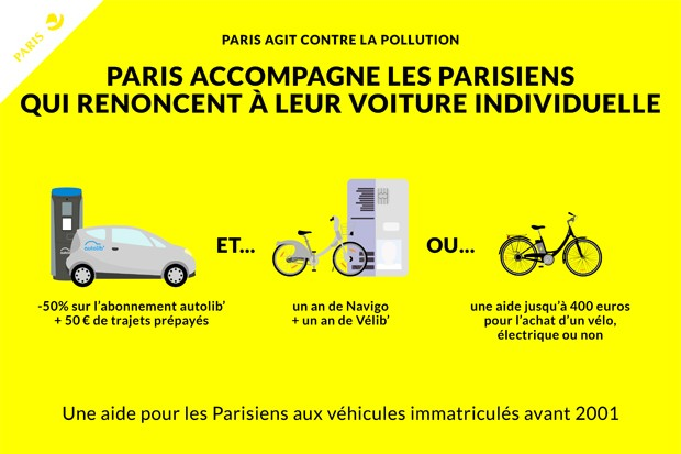 plan anti pollution paris