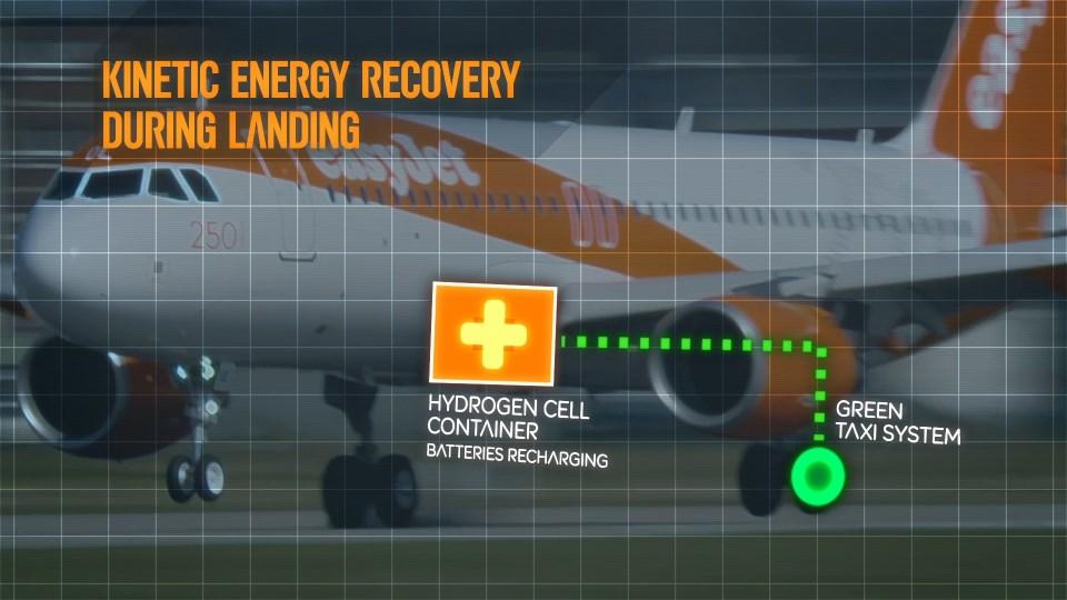 pile-hydrogene-avion-easyjet