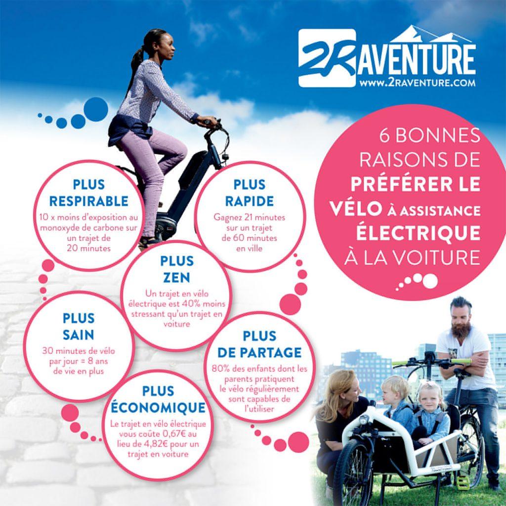 6 bonnes raisons de préférer le vélo à assistance électrique