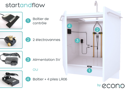 start-and-flow-element