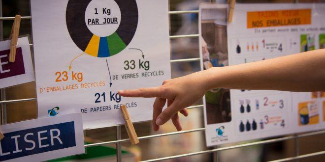 Le tri des déchets en entreprise : un enjeu écologique et financier de taille