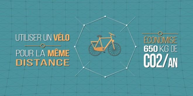 Pourquoi choisir le vélo électrique ?