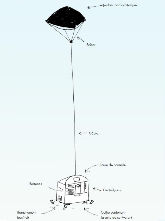 Concept Zéphyr Solar